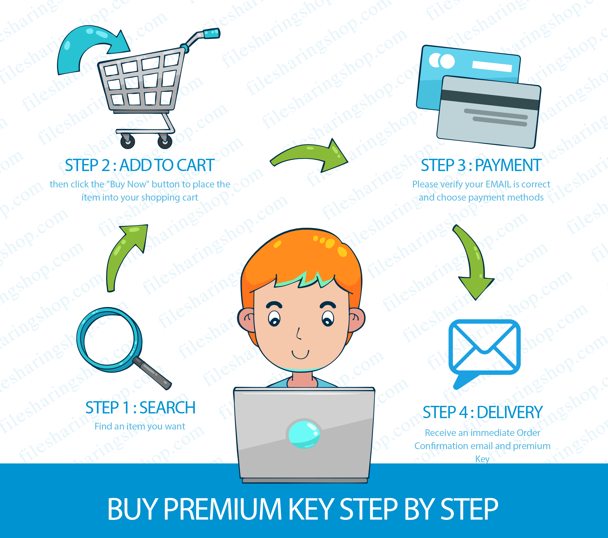 HOW TO BUY VIPFILE PREMIUM
